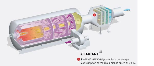 Thermal oxidation system with downstream catalysts