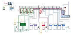 Layout of the aluminum strip pretreatment plant